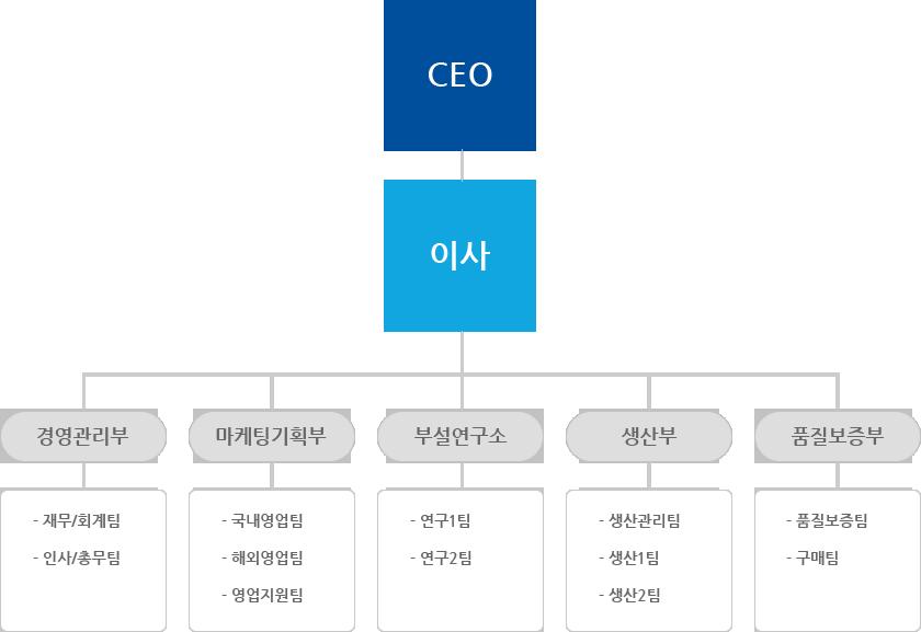 group_kor_img002