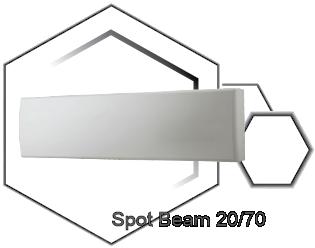 SpotBeam-2070-SMI