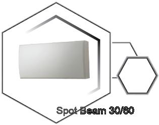 SpotBeam-3060-SMI