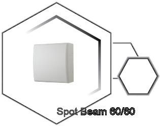 SpotBeam-6060-SMI